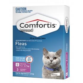 COMFORTIS FOR CAT 140MG 3PK